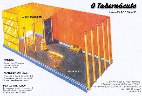tabernaculoport80621